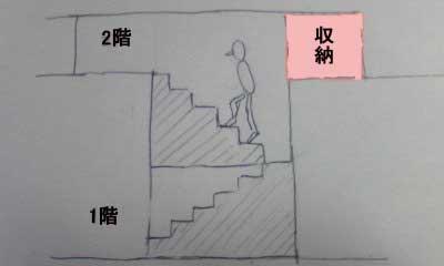 shunou1.jpg