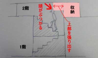 shunou2.jpg